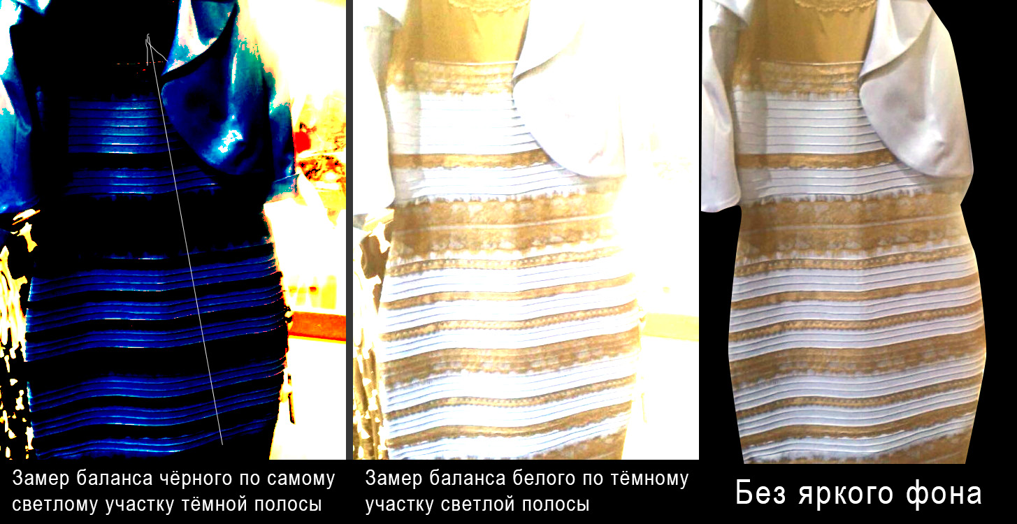 Каждый видит разный цвет