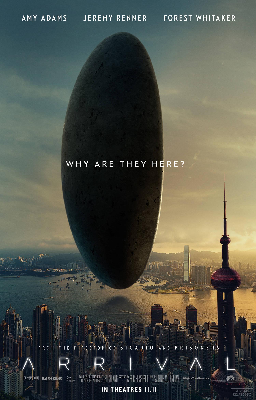 Все фильмы про Инопланетян смотреть онлайн лучшее  в