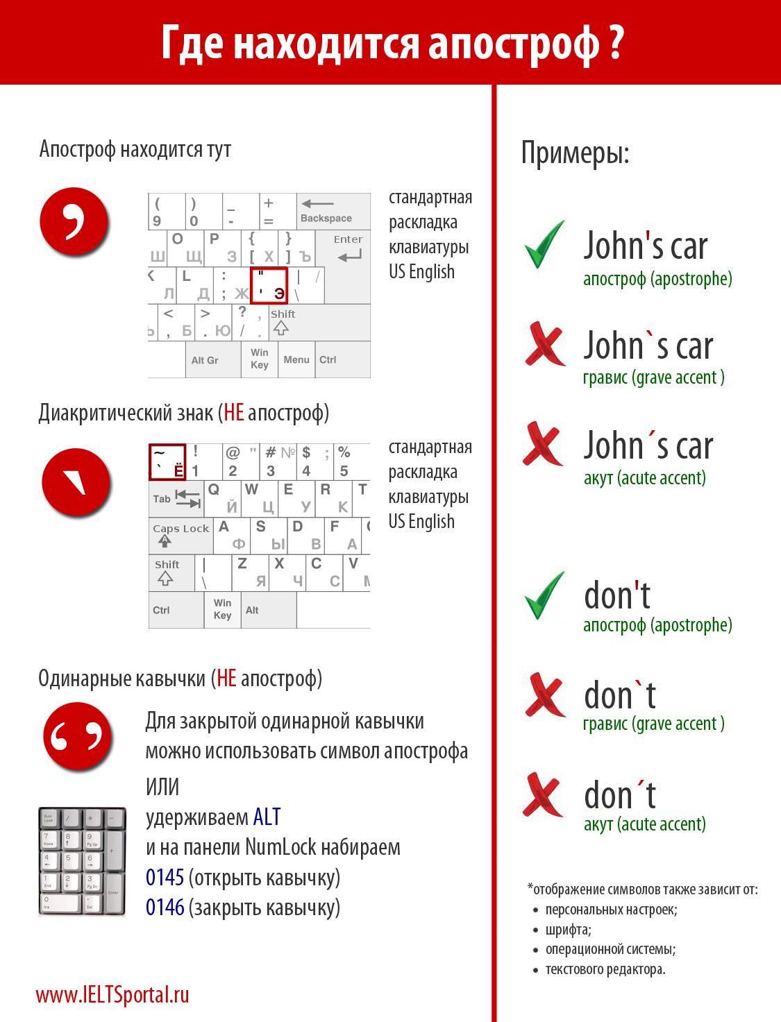 Как сделать символы 94