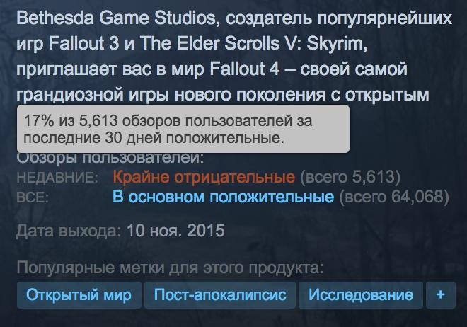 fallout 4 кредиты