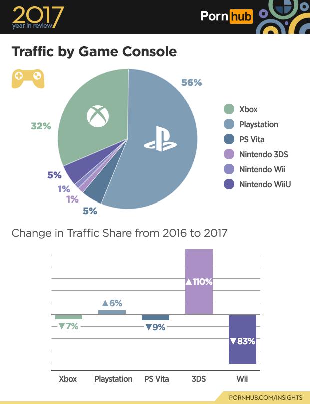 233620_hJKC7k365g_pornhub_2017_game_cons