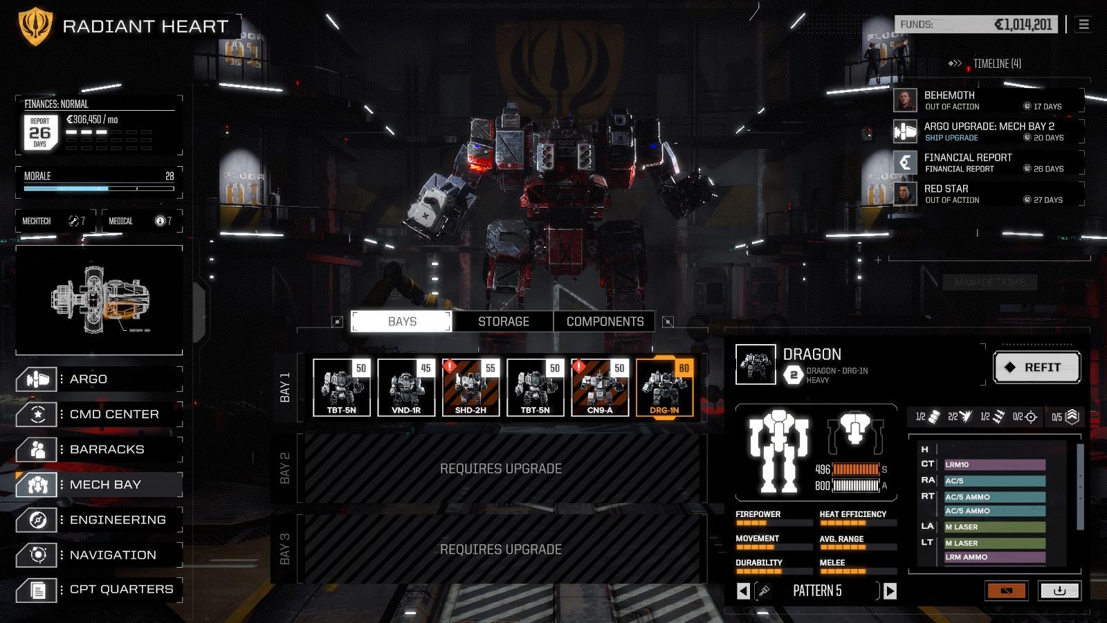 Старые-добрые мехи: обзор BattleTech