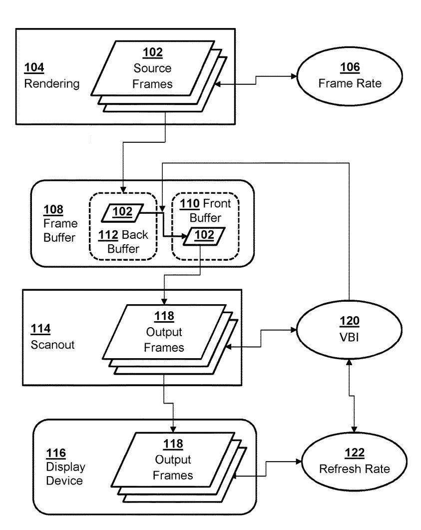 Sony может добавить в PlayStation 5 встроенную вертикальную синхронизацию