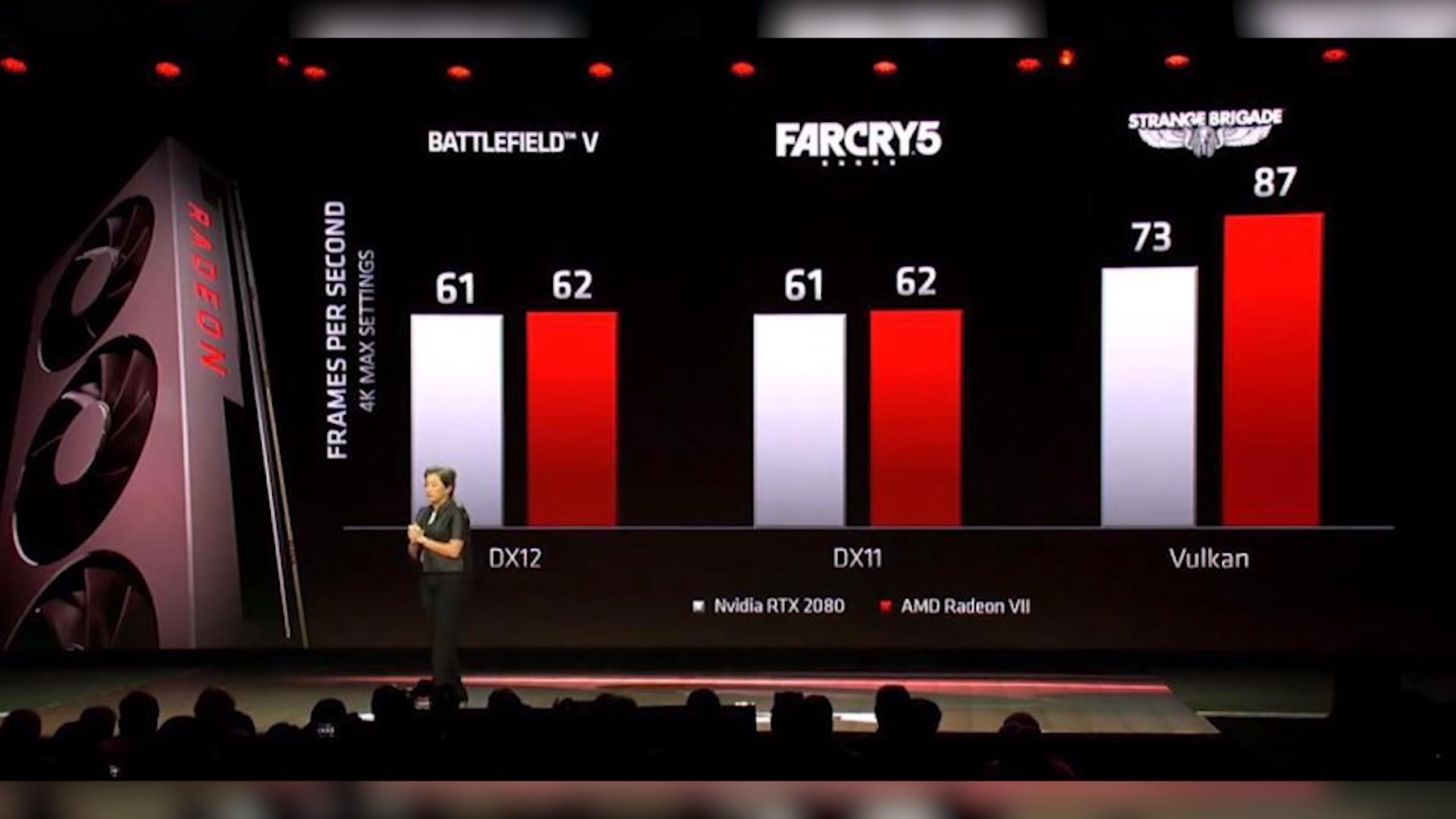 Босс Nvidia о Radeon VII: Мы сокрушим ее