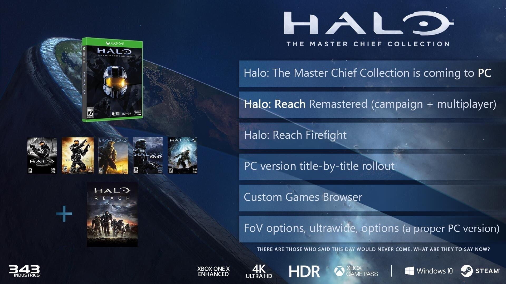 Halo: The Master Chief Collection анонсировали на PC