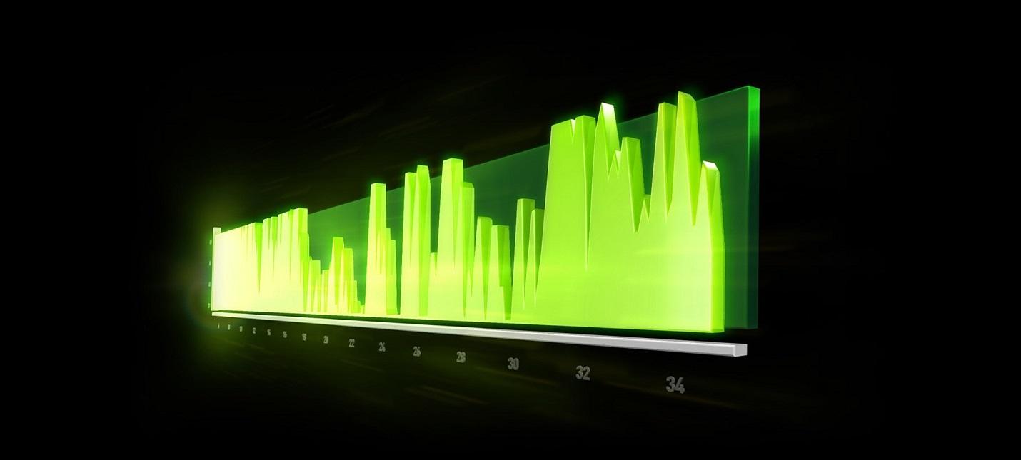 Nvidia выпустила утилиту FrameView для тестирования видеокарт