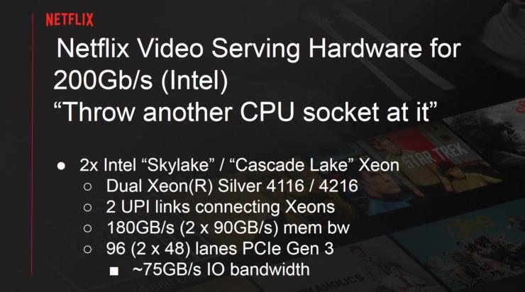 Netflix думает перейти с Intel на AMD для серверного оборудования