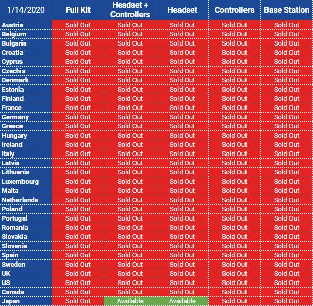 Valve Index раскуплен во всех регионах кроме Японии