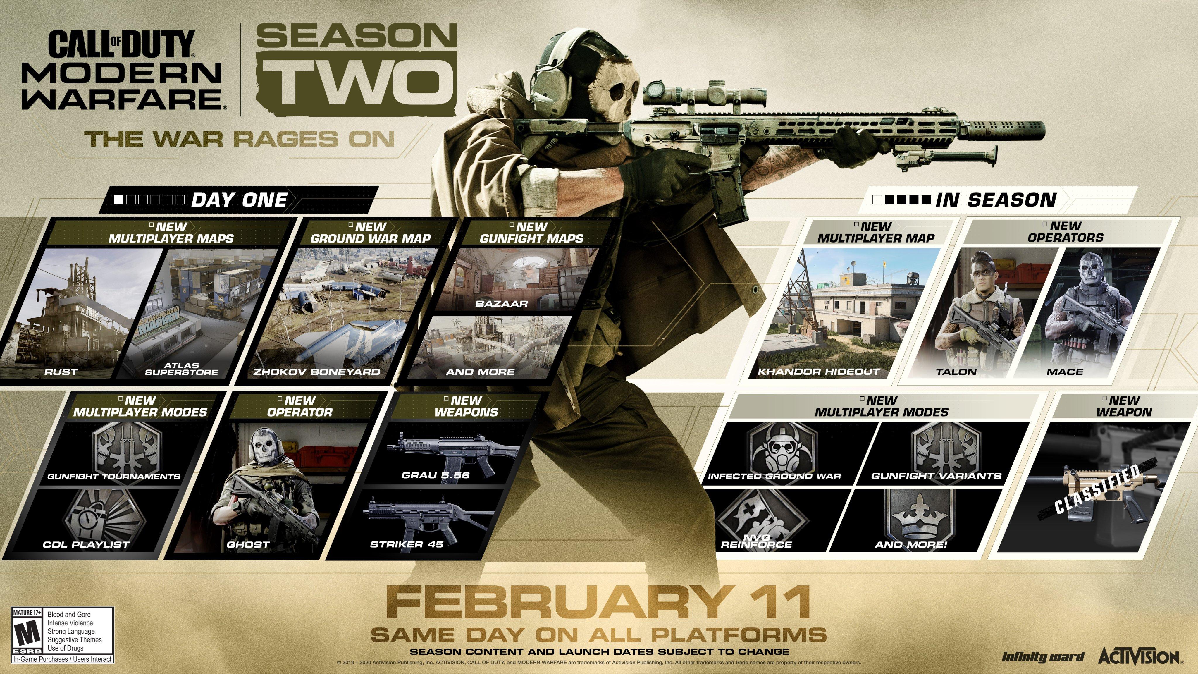 В Modern Warfare стартовал второй сезон и появился намек на королевскую битву