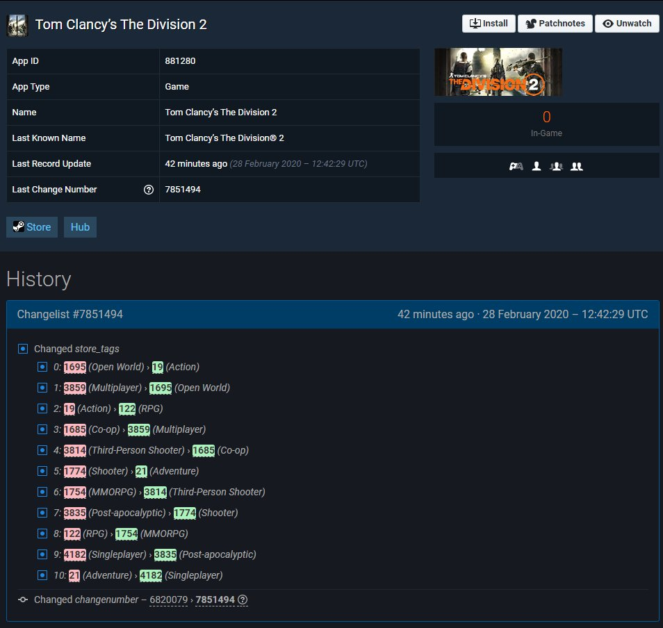 The Division 2 замечена в базе данных SteamDB