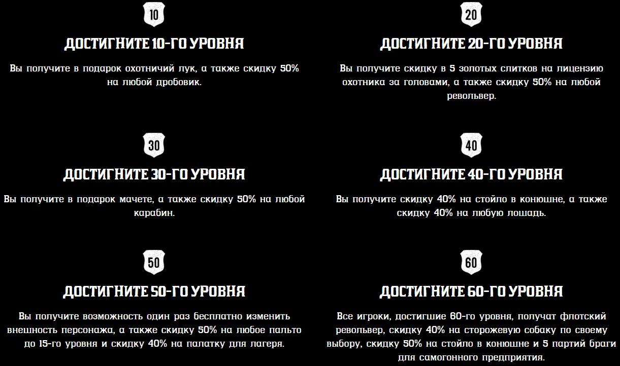 Rockstar выпустила апдейт для Red Dead Online в рамках карантина