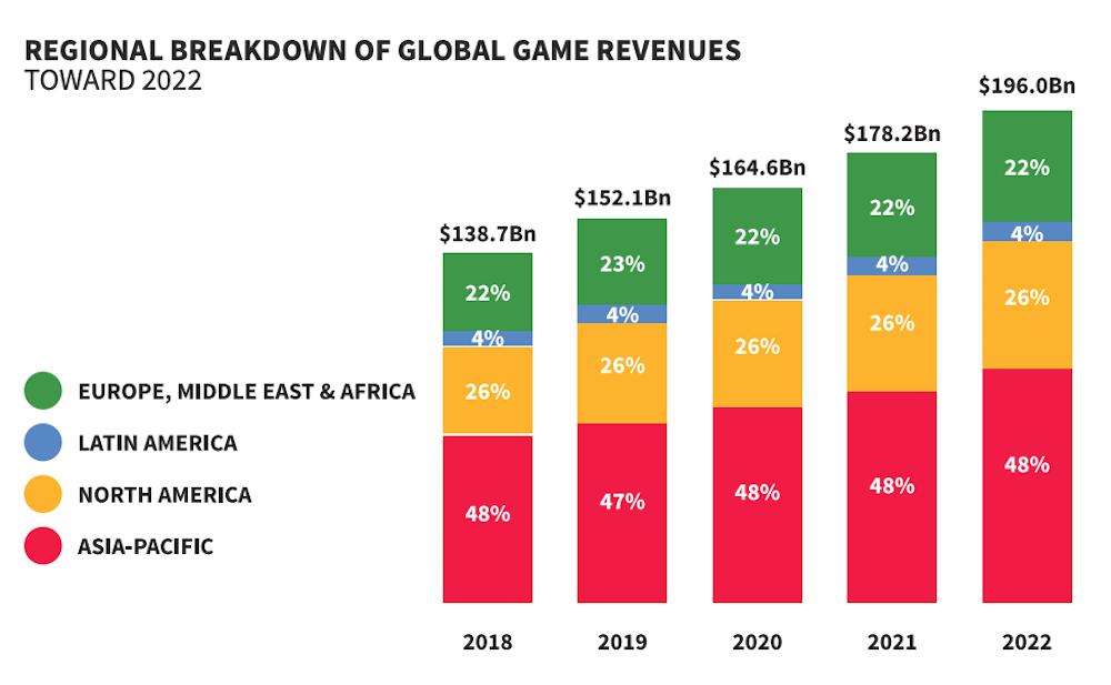 Считаем деньги Paradox Interactive: 87% выручки 2019 года пришлись на старые игры
