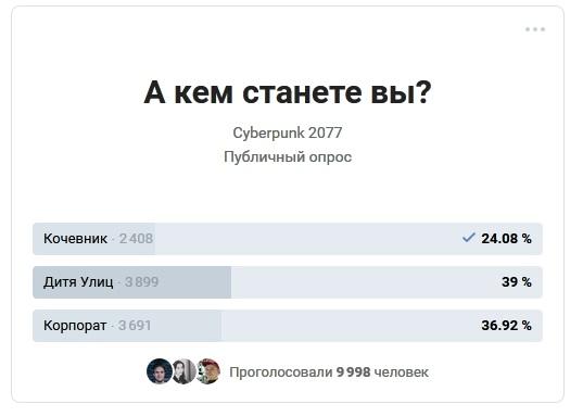 Дитя улиц — самый популярный жизненный путь Cyberpunk 2077