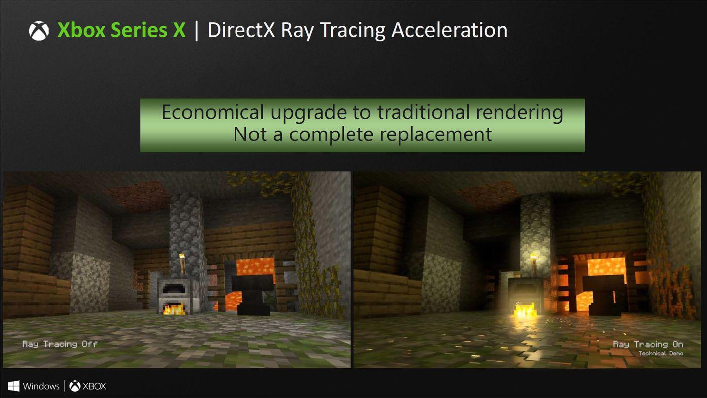 Microsoft подробно рассказала о процессорах Xbox Series X