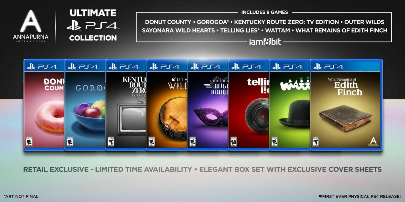 Annapurna выпустит коллекционный набор своих игр для PS4