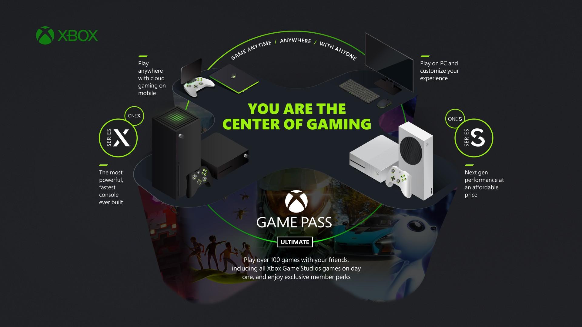 EA Play появится в Xbox Game Pass Ultimate уже 10 ноября