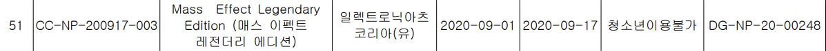 Ремастер трилогии Mass Effect получил рейтинг в Корее
