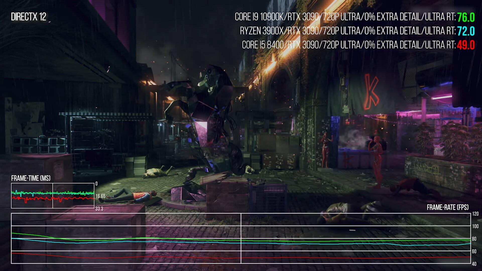 DF про Watch Dogs: Legion на PC: Одна из самых требовательных игр