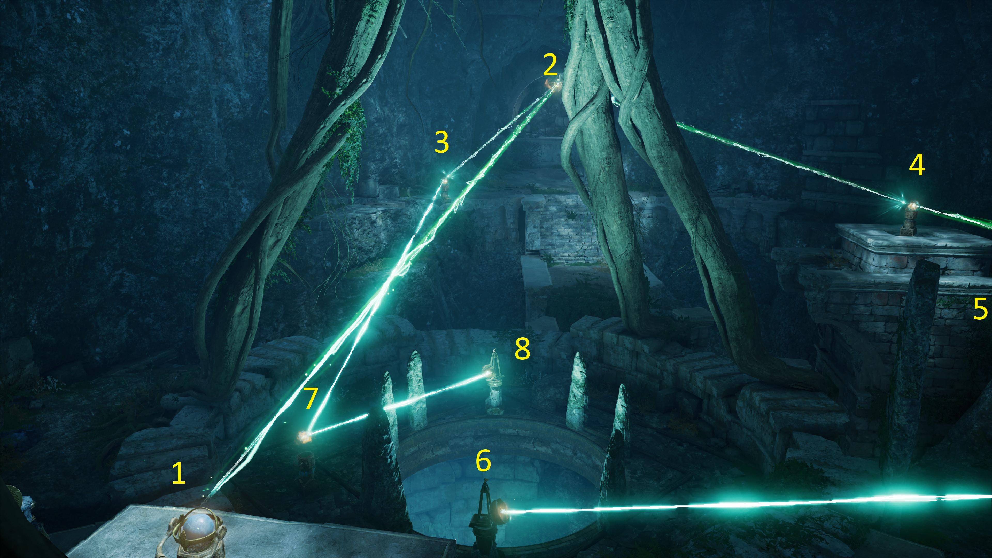 Гайд Assassin's Creed Valhalla — как открыть источник в Асгарде