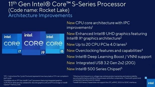 Утечка: Характеристики процессоров Intel 11-го поколения