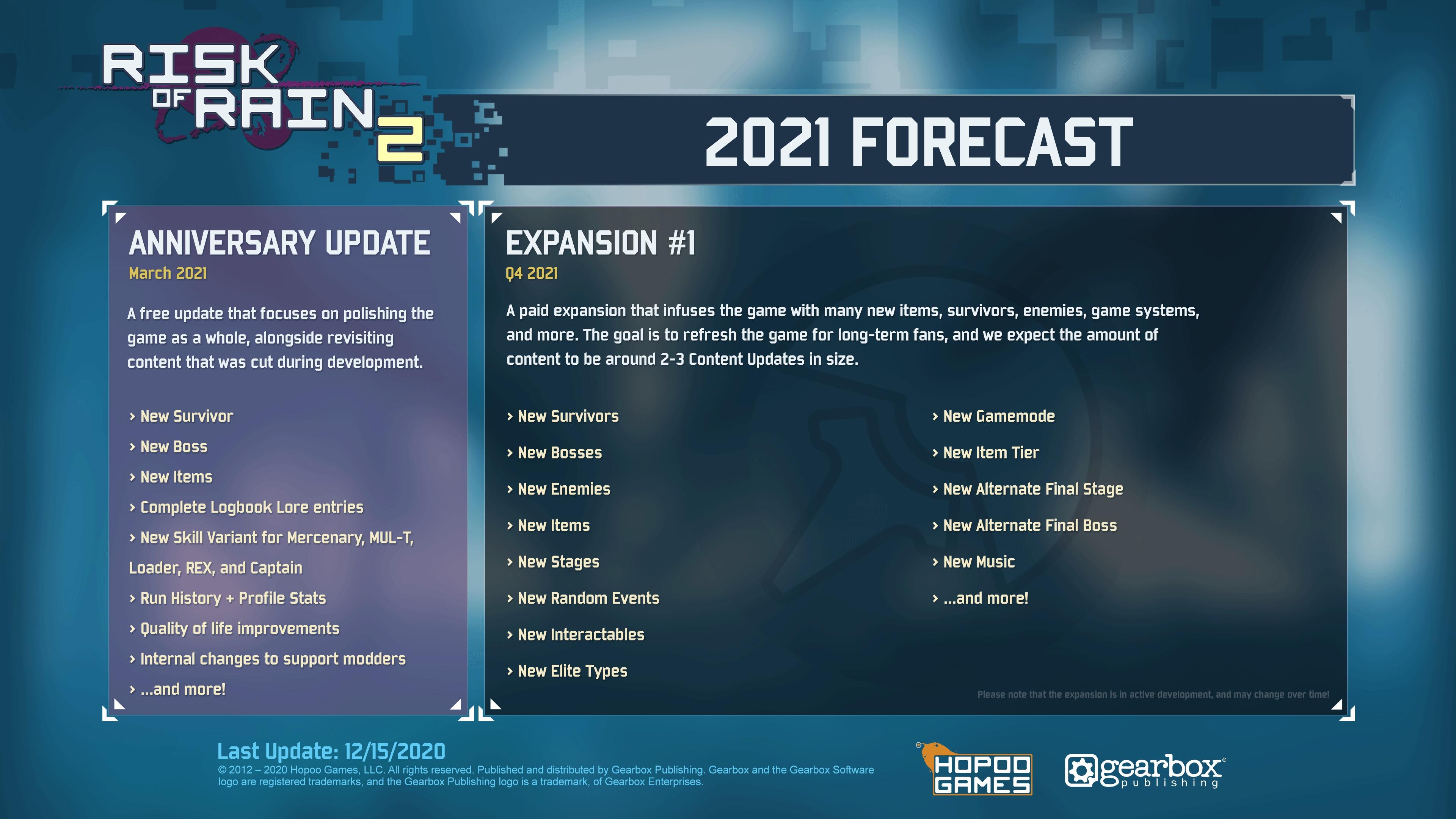 Разработчики Risk of Rain 2 поделились планами на 2021 год