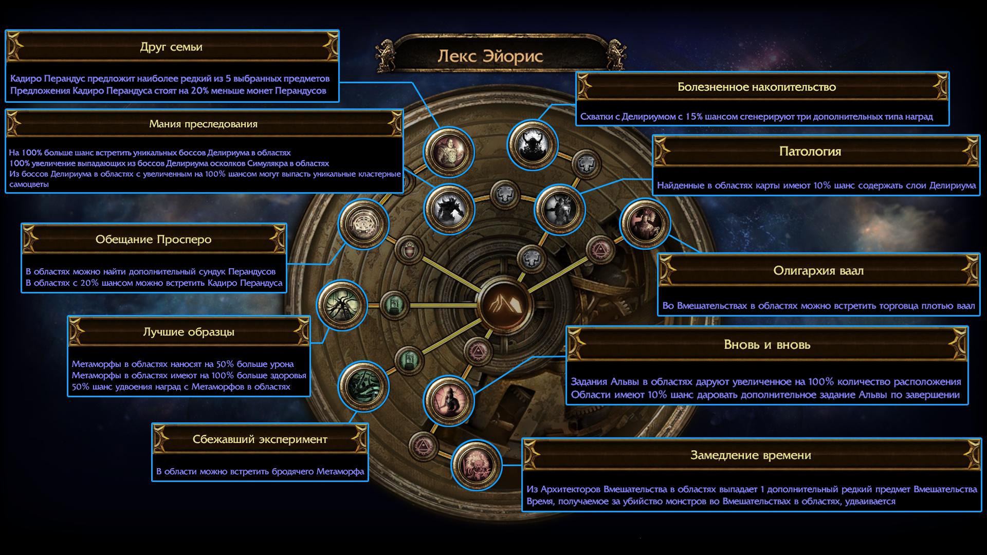 Испытания Мейвен, пассивные умения Атласа — детали Echoes of the Atlas для Path of Exile