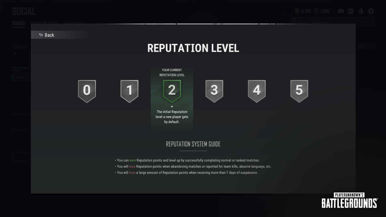 В PUBG появился открытый рейтинг токсичности каждого игрока