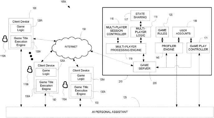 Бот из нового патента Sony будет проходить игры за вас