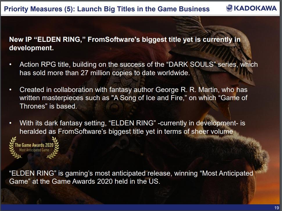 Elden Ring может не выйти до апреля 2022 года