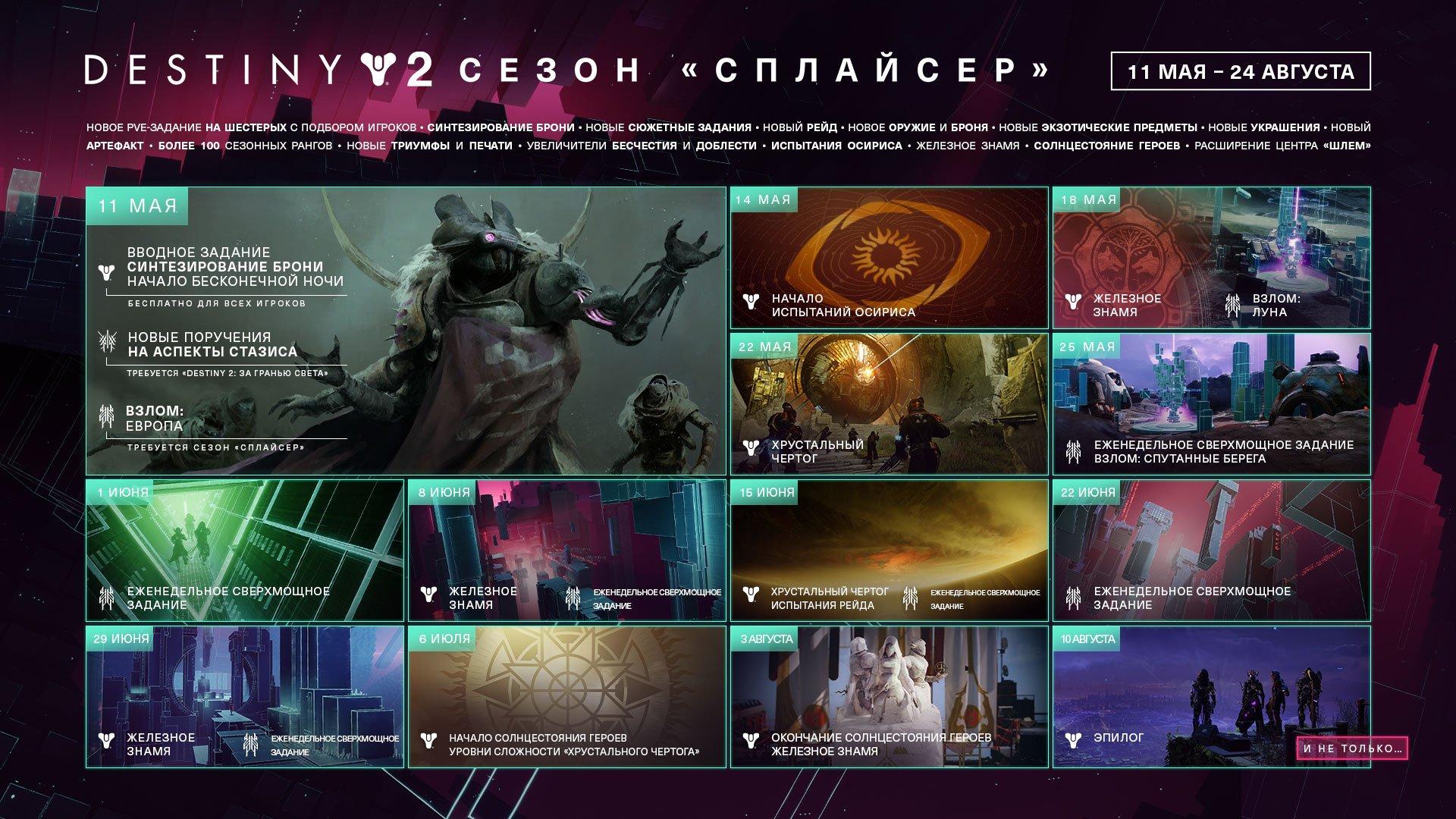"""Анонсирован сезон """"Сплайсер"""" в Destiny 2 — старт 11 мая"""