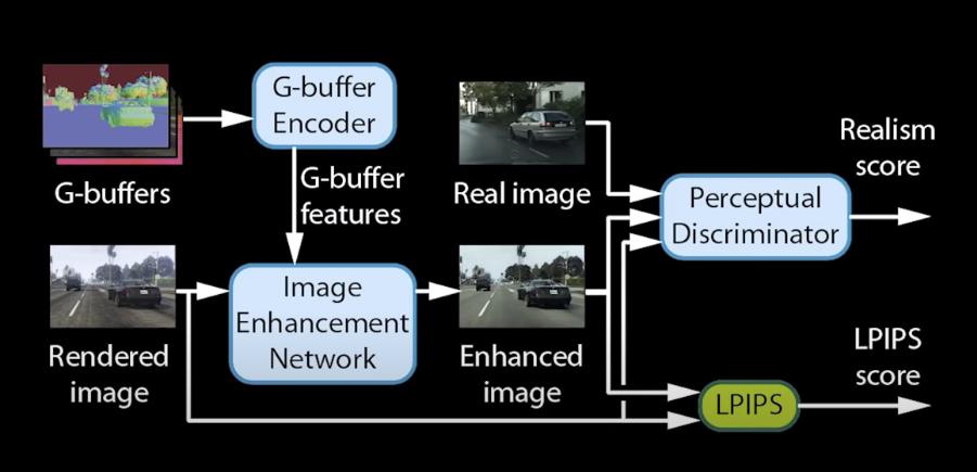 GTA 5 неотличима от реальности благодаря новой нейросети