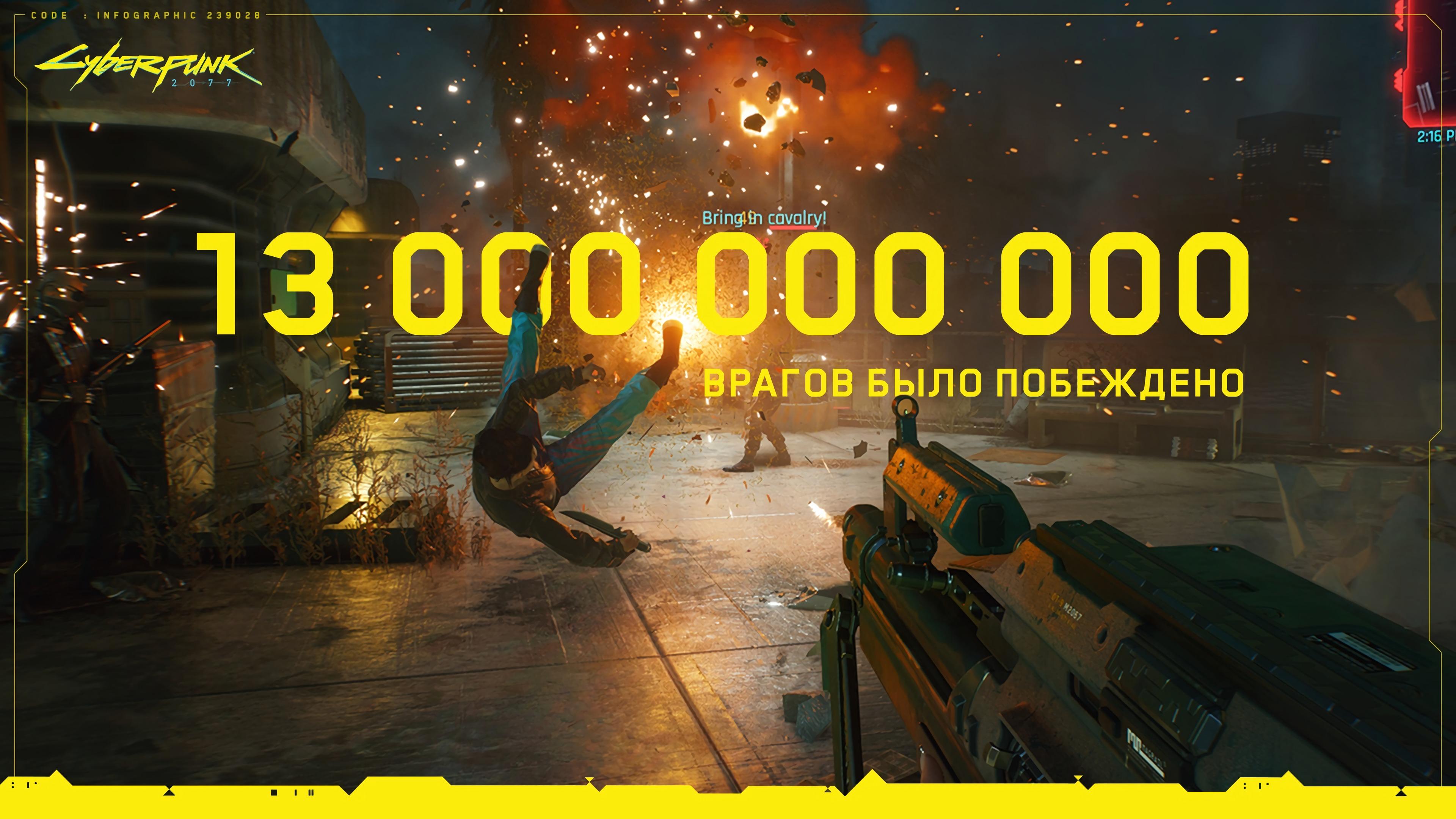 Игроки Cyberpunk 2077 убили 13 миллиардов NPC