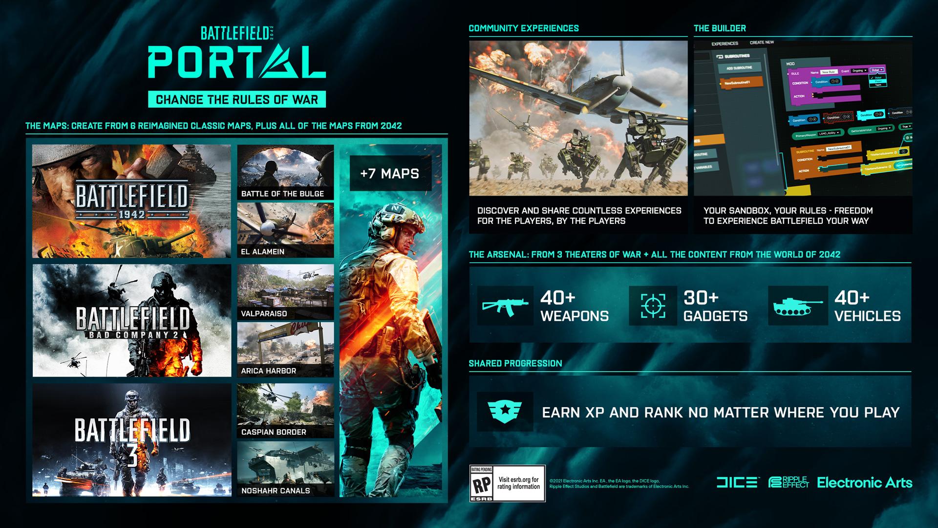 Что такое Battlefield Portal  все, что известно о новой платформе