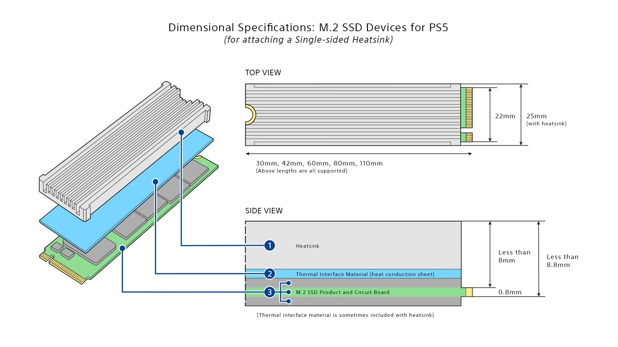 Поддержка слота SSD появится в PS5 уже в следующем обновлении