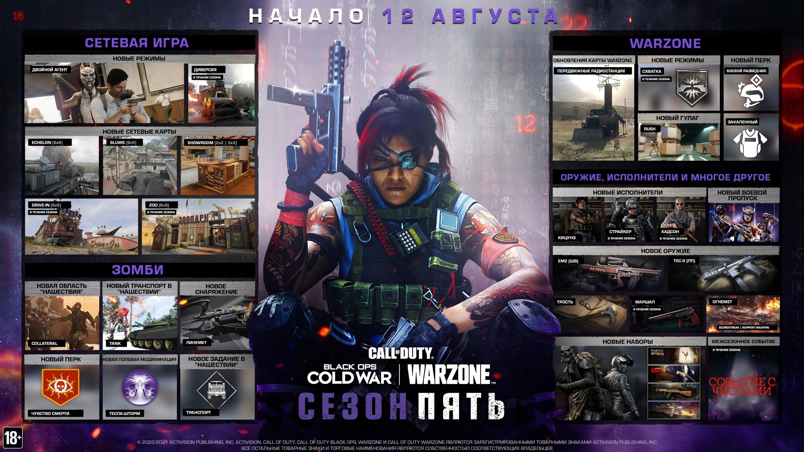 Карты из оригинальной Black Ops, режим Double Agent и огнемет — дорожная карта пятого сезона Black Ops Cold War и Warzone
