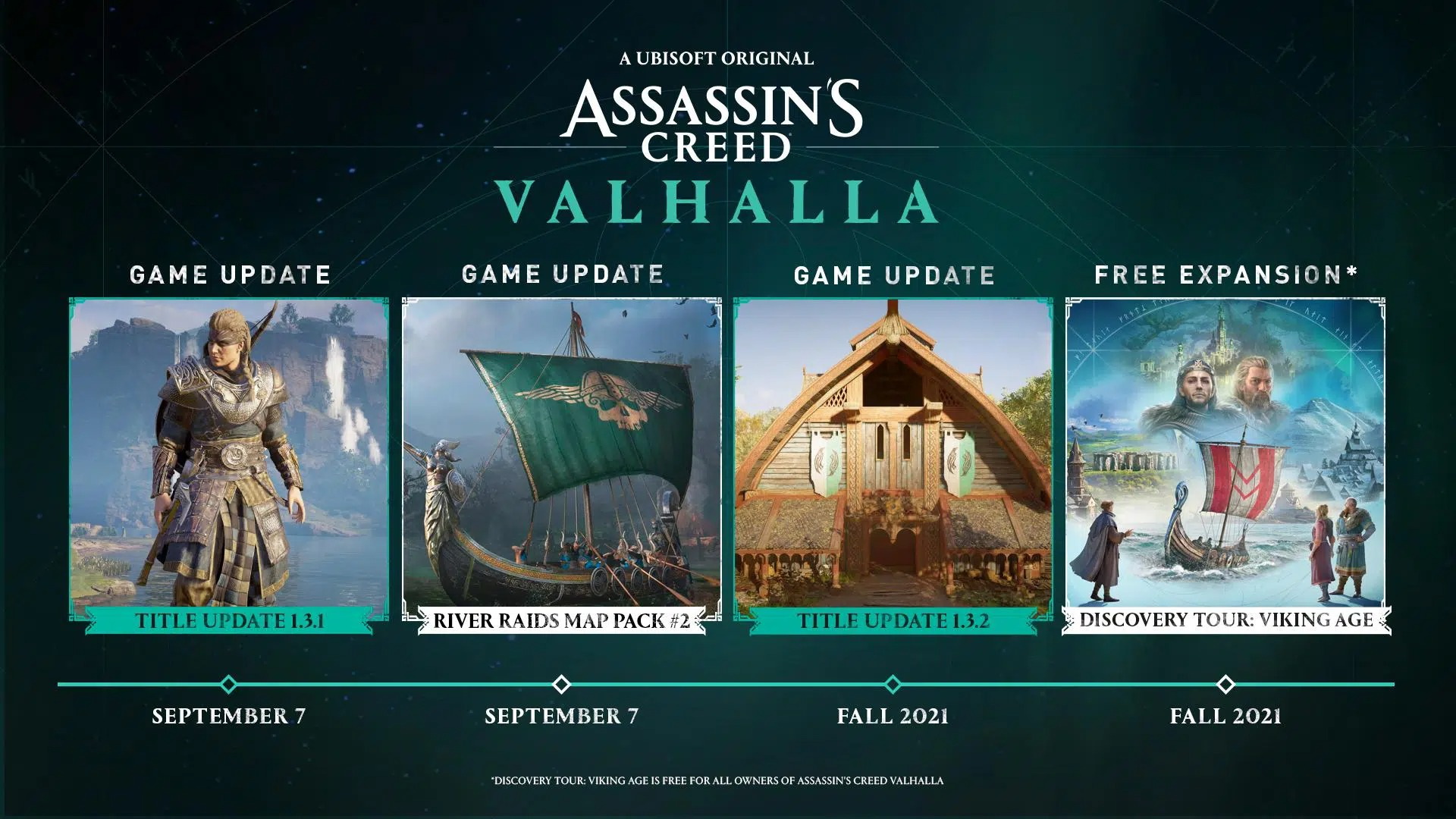 Ubisoft представила обновленную дорожную карту Assassin's Creed Valhalla на осень — игра получит интерактивный тур