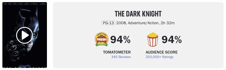 """У """"Шан-Чи"""" самый высокий рейтинг на Rotten Tomatoes в категории кинокомиксов"""