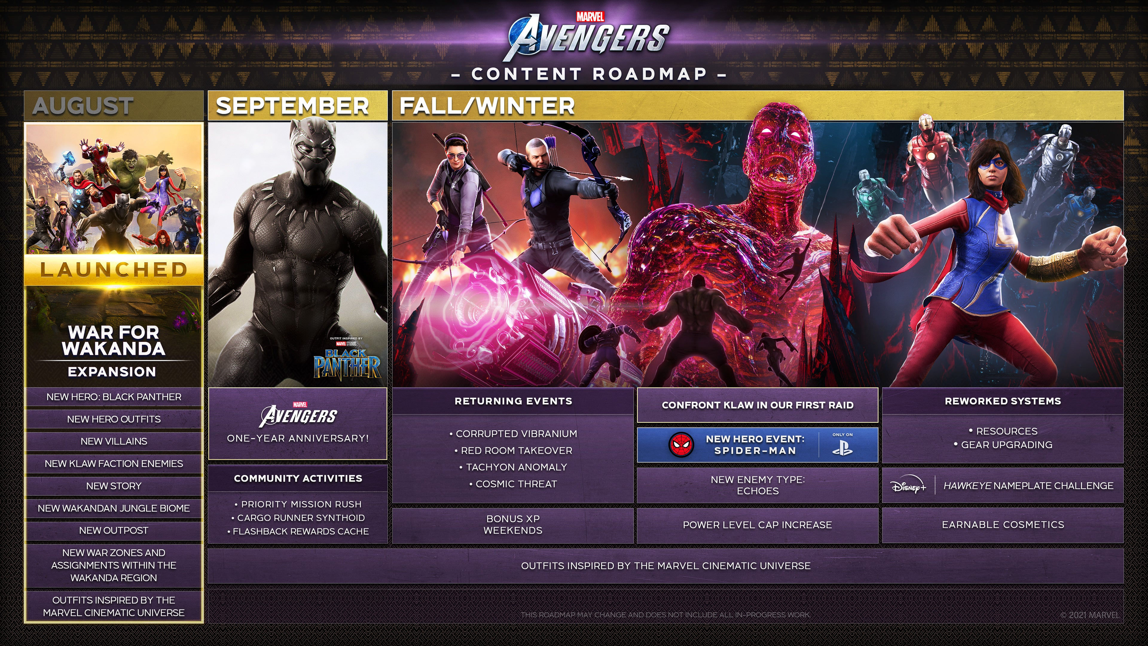 Человек-паук, новый вид врагов и первый рейд — дорожная карта Marvel's Avengers до конца года
