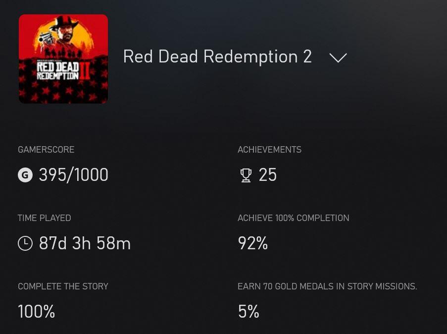 70-летний дедушка провел в Red Dead Redemption 2 свыше 2 тысяч часов