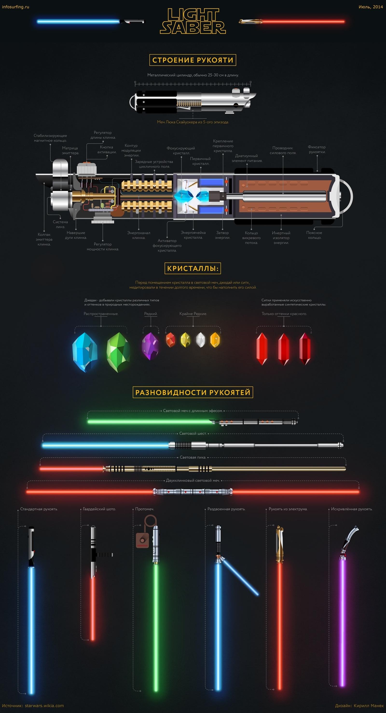 Как сделать светящиеся меч