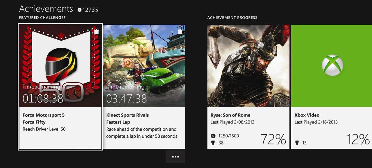 Аналитик: Xbox One как мультимедийный хаб превосходит Apple и Google