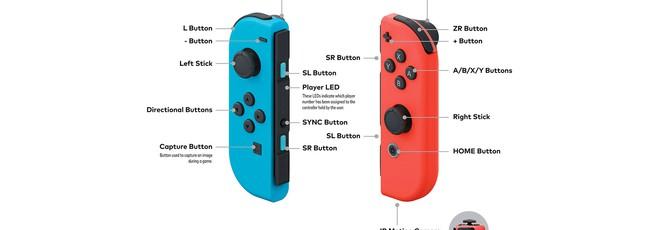 Геймеры шокированы ценами на аксессуары Nintendo Switch