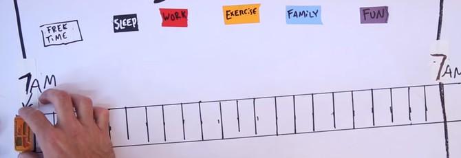 Блог: тайм-менеджмент и задачи