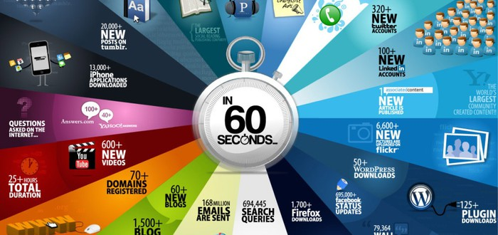 60 секунд в Сети