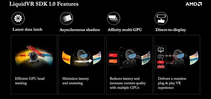 AMD поддерживает виртуальную реальность технологией низкой задержки