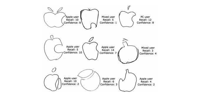 Люди не умеют рисовать логотип Apple