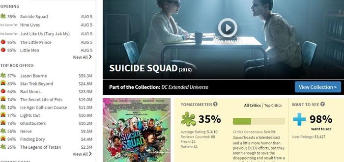 Фанаты DC призывают закрыть Rotten Tomatoes