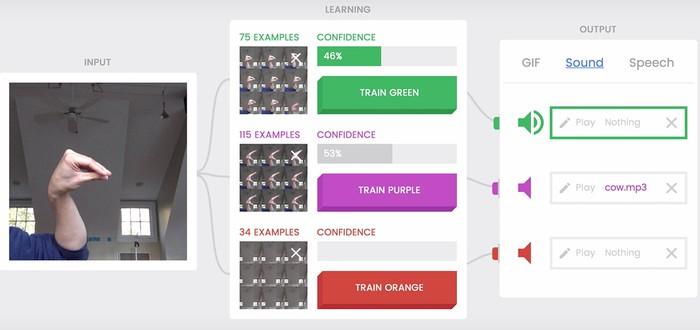 Узнайте, как работает ИИ Google на живом примере в своем браузере
