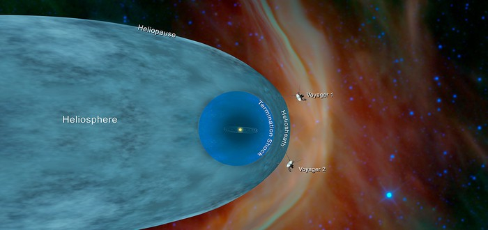 Аппарат Voyager 2 достиг межзвездного пространства