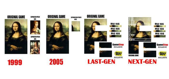 Мона Лиза в виде Next-gen игры